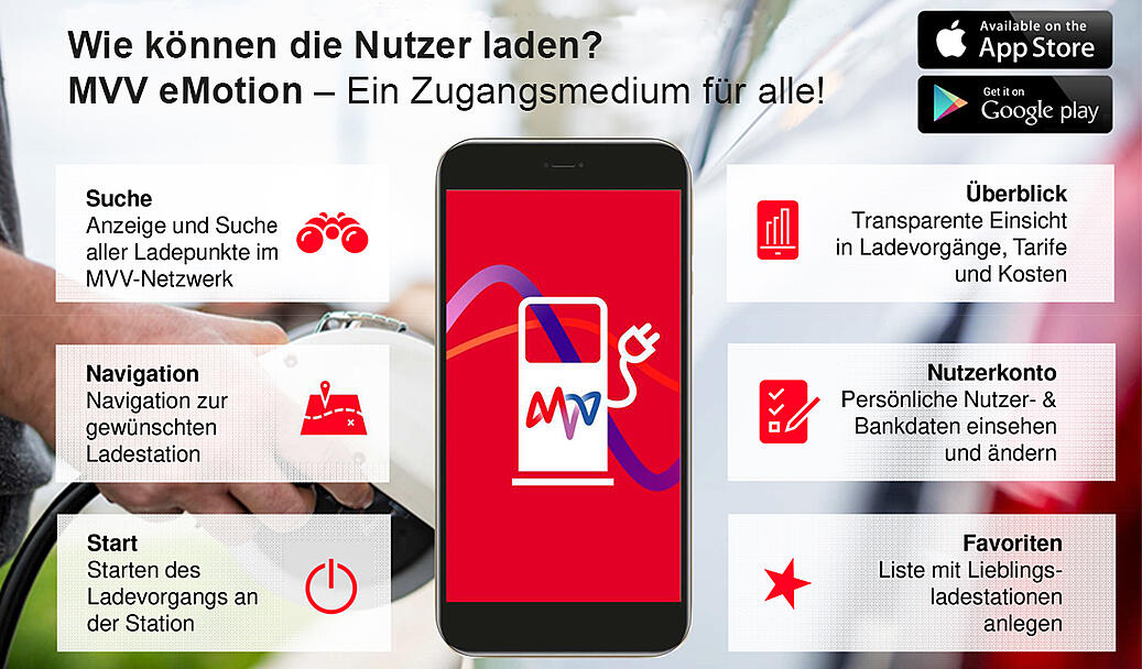 MVV eMotion App Funktionen