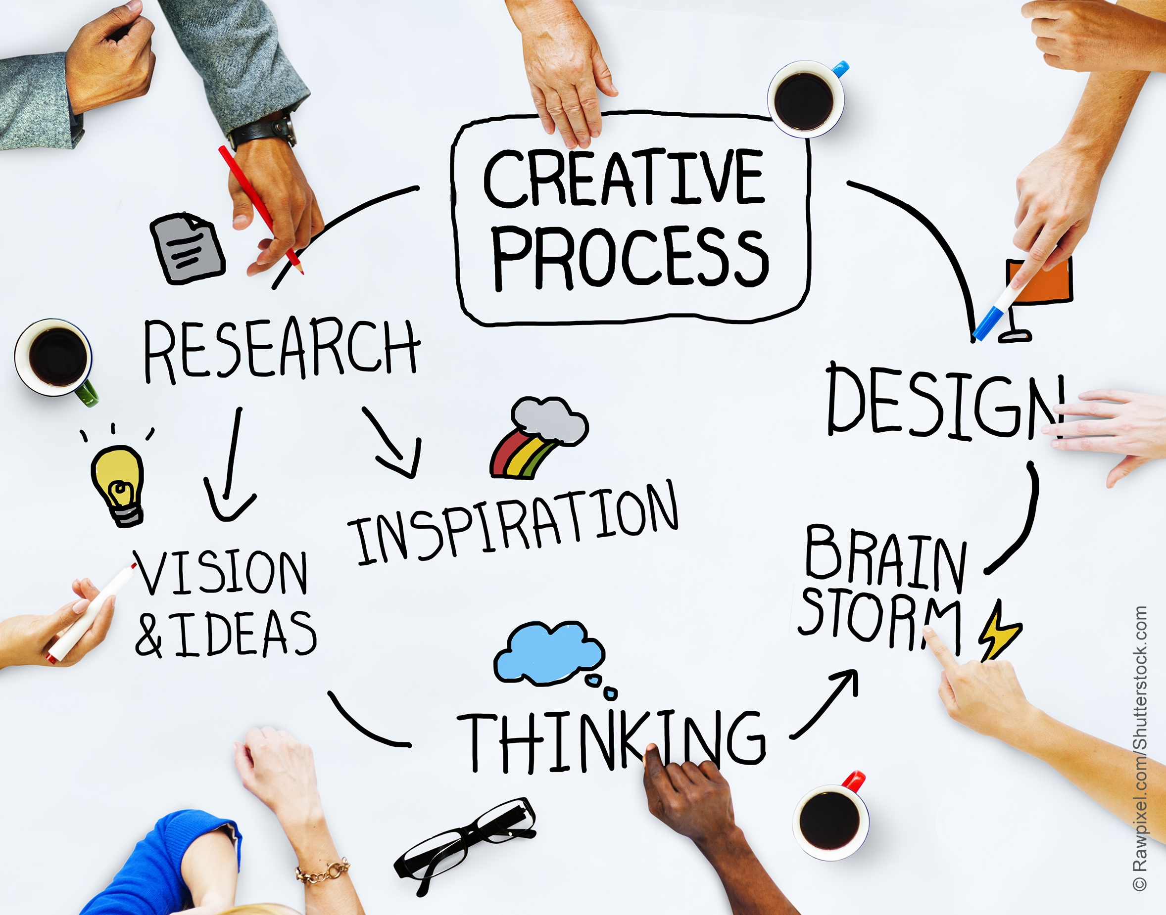 Design Thinking_ToF_Digitalisierung-1_170222.jpg